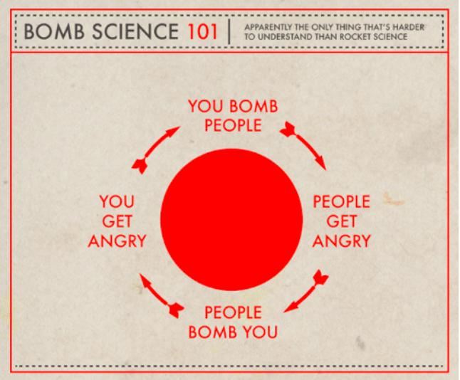 Bomb science